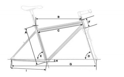 DIY–How to choose the front fork behind the frame